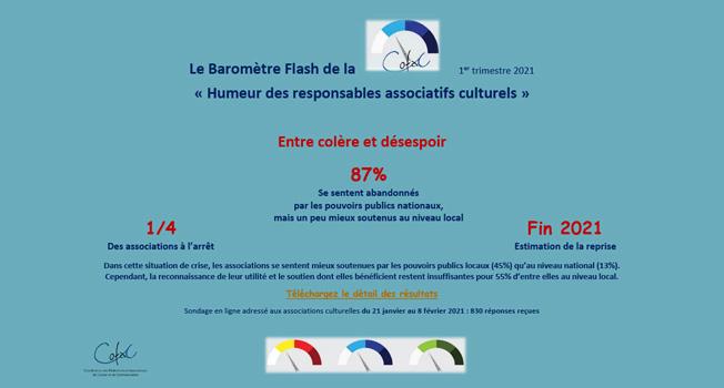 resultats-barometre-flash-COFAC-2021